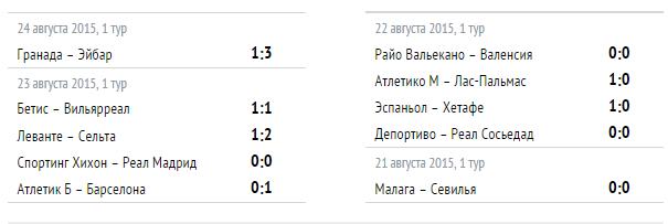 Результаты 1-го тура чемпионата Испании по футболу 2015-2016