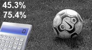 Стратегия ставок на завышенные коэффициенты «Value betting» - часть 1