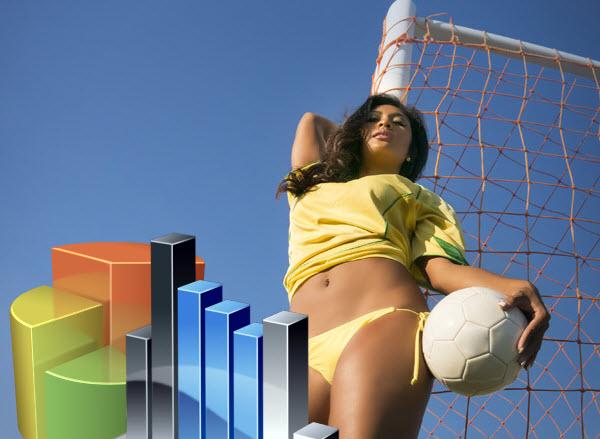 Бесплатные прогнозы на футбол - статистика за ноябрь 2016
