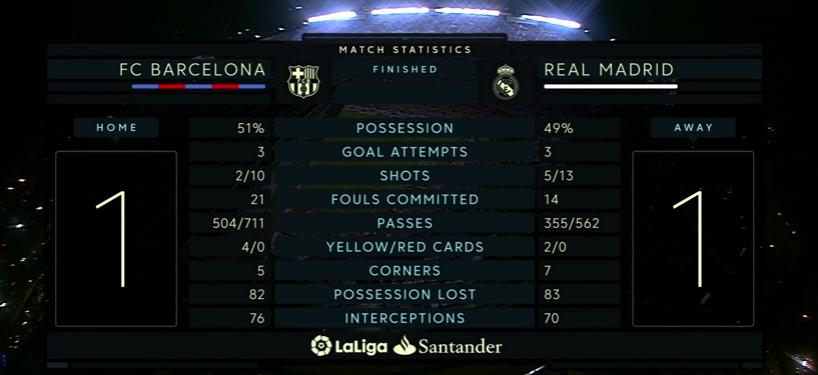 Ведение собственной статистики матчей