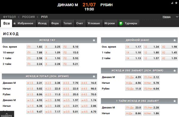 Динамо Москва — Рубин: прогноз на РПЛ, ставки букмекеров